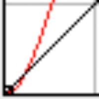 DNG_Curve_5DMarkIV.png