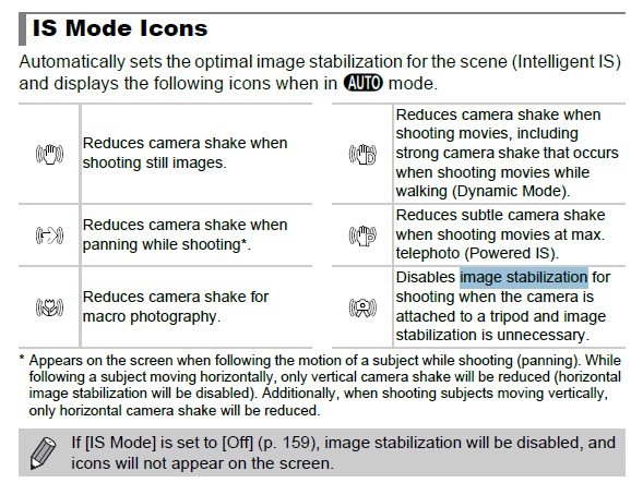SX150_IS_Mode_Icons.PNG