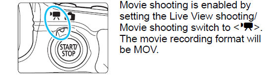 Canon_70D_Movie-LiveView_Switch.PNG