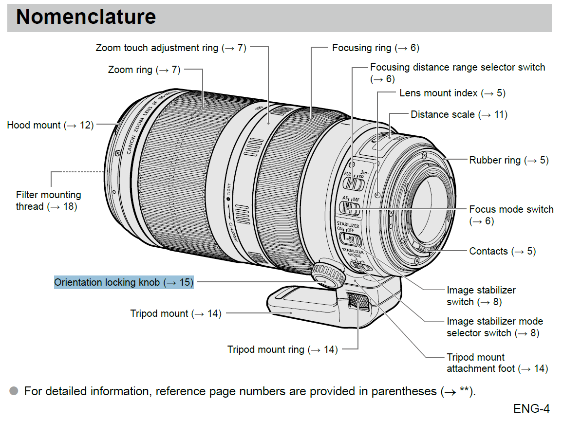 Lens_EF_100-400mm_PartsIdentification.PNG