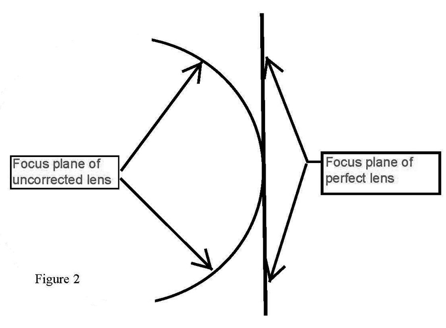 focus-figure-2.jpg