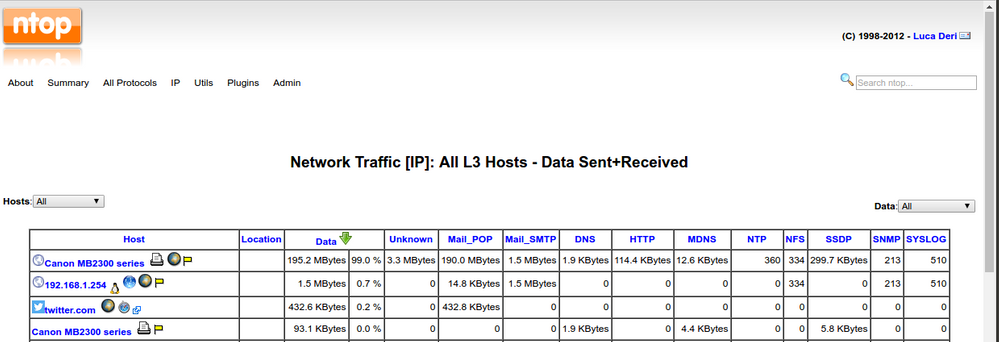 canon bandwidth usage.png