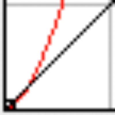 DNG Curve_5DMarkIII.png
