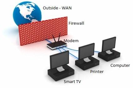 Firewall-–-Basic-concepts.jpg