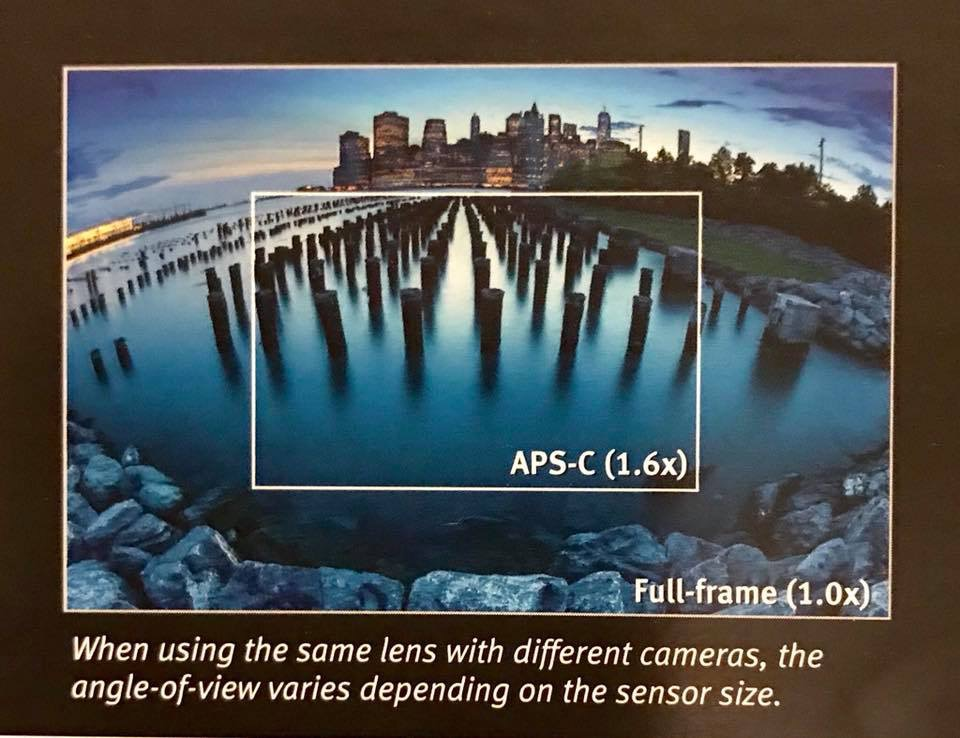 Solved: Crop Sensor Shows no Difference between Full Frame ...