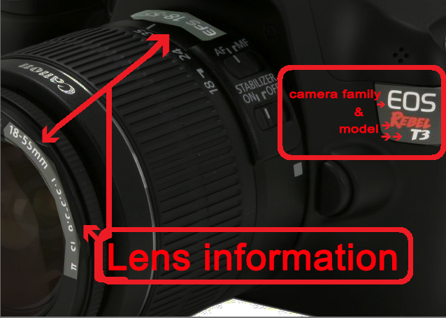 Canon EOS identification