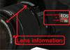 Canon EOS identification