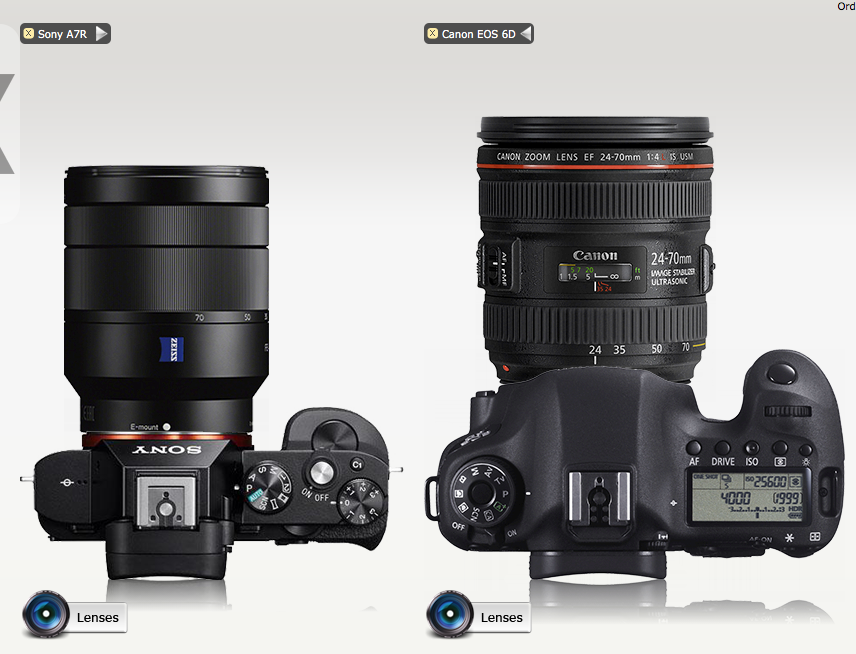 Solved: Is there a mirrorless Canon camera with a full fra ...